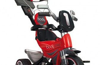 Mejor Triciclo para Bebés 2018